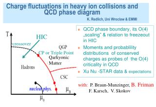 Charge fluctuations in heavy ion collisions and  QCD phase diagram  K. Redlich, Uni Wroclaw & EMMI