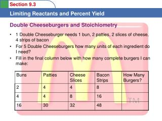 Double Cheeseburgers and Stoichiometry