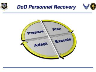 DoD  Personnel Recovery