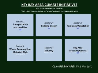 KEY BAY AREA CLIMATE INITIATIVES USE SLIDE SHOW MODE TO VIEW