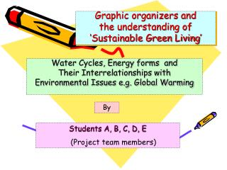 Graphic organizers and  the understanding of 'Sustainable Green Living'