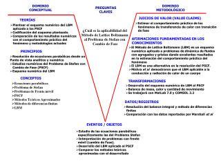 Desarrollo del esquema numérico de LBM al PSCF  Balance de masa, calor y cantidad de movimiento