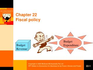 Chapter 22 Fiscal policy