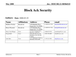Block Ack Security