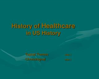 History of Healthcare in US History