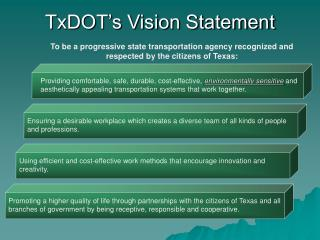 TxDOT's Vision Statement
