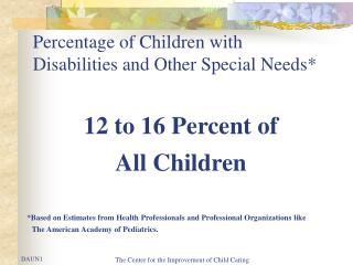 Percentage of Children with  Disabilities and Other Special Needs*
