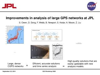 Improvements in analysis of large GPS networks at JPL