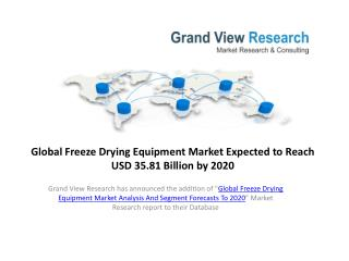 Freeze Drying Equipment Market Trends 2014 to 2020