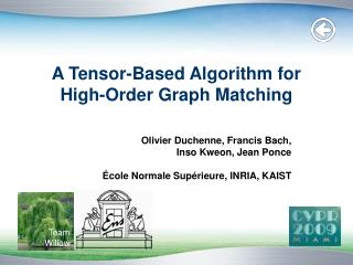 A Tensor-Based Algorithm for High-Order Graph Matching