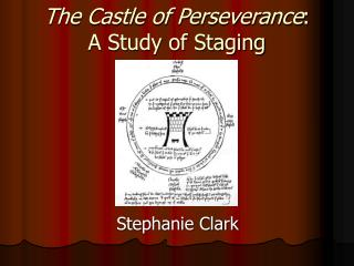 The Castle of Perseverance : A Study of Staging