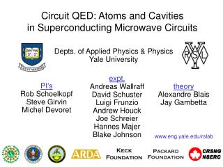 Circuit QED: Atoms and Cavities  in Superconducting Microwave Circuits