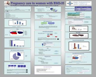 AIM To re-audit the care of pregnant women with BMI>35 STANDARDS