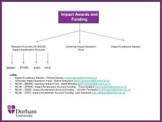 Impact Awards and Funding