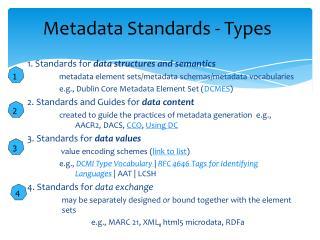 Metadata Standards - Types
