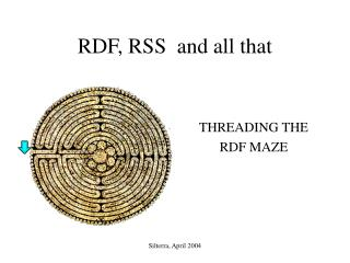 RDF, RSS  and all that