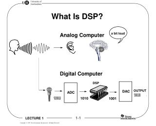What Is DSP?