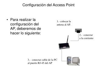 Configuración del Access Point