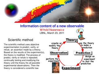 Information content of a new observable Witold Nazarewicz LBNL, March 23, 2011