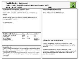 Weekly Project Dashboard: Project Name:  Spatial Prisoners Dilemma on Dynamic RGGs