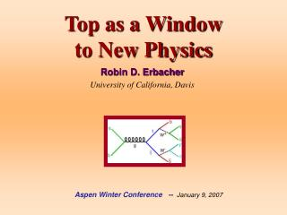 Top as a Window  to New Physics