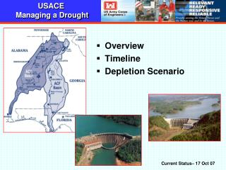 USACE  Managing a Drought