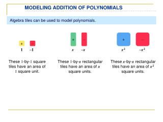 Algebra tiles can be used to model polynomials.