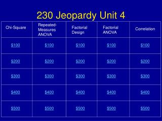 230 Jeopardy Unit 4