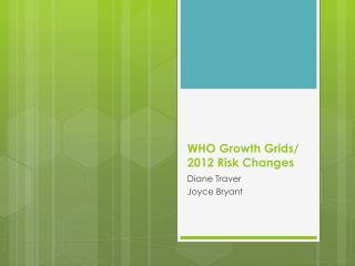 WHO Growth Grids/ 2012 Risk Changes