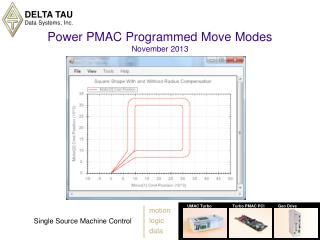 Power PMAC Programmed Move Modes November 2013