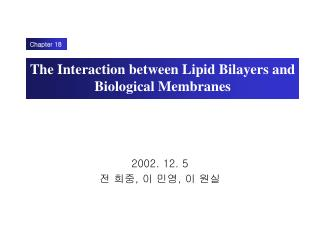 The Interaction between Lipid Bilayers and Biological Membranes