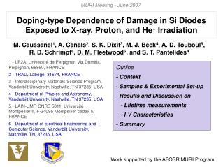 Doping-type Dependence of Damage in Si Diodes Exposed to X-ray, Proton, and He +  Irradiation