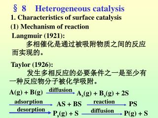 1. Characteristics of surface catalysis