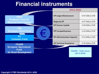 Subventions Structural Funds For Romania 2014 2020