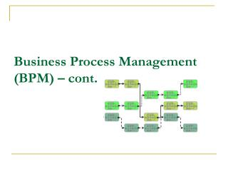 Business Process Management (BPM)  – cont.