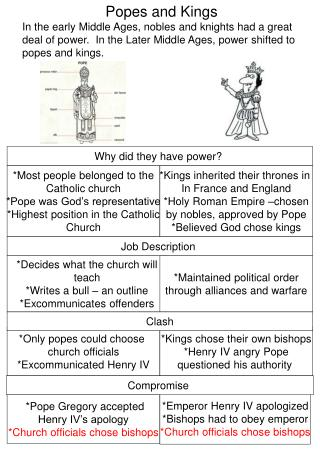 Popes and Kings