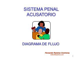 Ppt nuevo proceso penal acusatorio y oral powerpoint sistema penal acusatorio ccuart Images