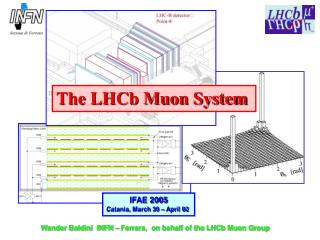 Wander Baldini  INFN – Ferrara,  on behalf of the LHCb Muon Group