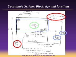 Coordinate System: Block size and locations