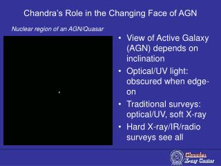 Chandra's Role in the Changing Face of AGN