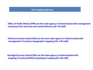 Office of Public Works (OPW) are the state agency in Ireland tasked with management