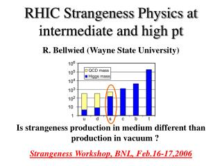 RHIC Strangeness Physics at intermediate and high pt