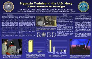Hypoxia Training in the U.S. Navy – A New Instructional Paradigm –