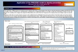 Application of the PRECEDE model to obesity prevention Sally Black, RN, PhD & Cayley Warner, RD Saint Joseph's Uni