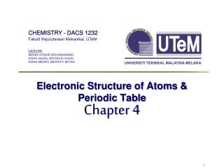 Electronic Structure of Atoms & Periodic Table