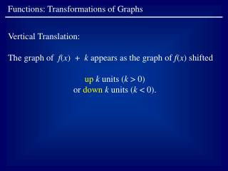 Functions: Transformations of Graphs