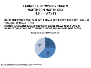 LAUNCH & RECOVERY TRIALS NORTHERN NORTH SEA   3.5m + WAVES