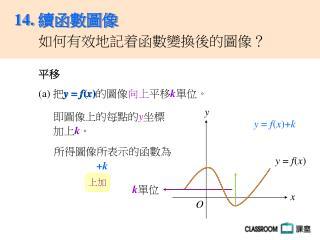 (a) 把 y = f ( x ) 的圖像 向上 平移 k 單位 。