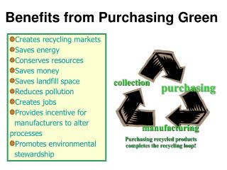 Benefits from Purchasing Green