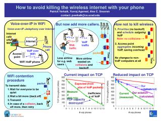How to avoid killing the wireless internet with your phone